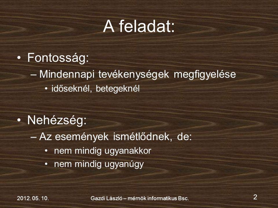 2 2012. 05. 10.Gazdi László – mérnök informatikus Bsc.