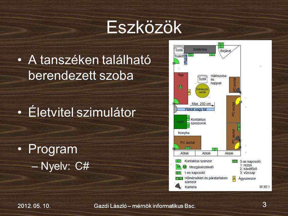 14 2012. 05. 10.Gazdi László – mérnök informatikus Bsc. Köszönöm a figyelmet!