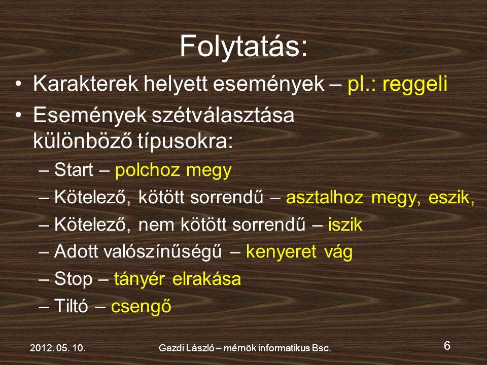6 2012. 05. 10.Gazdi László – mérnök informatikus Bsc.