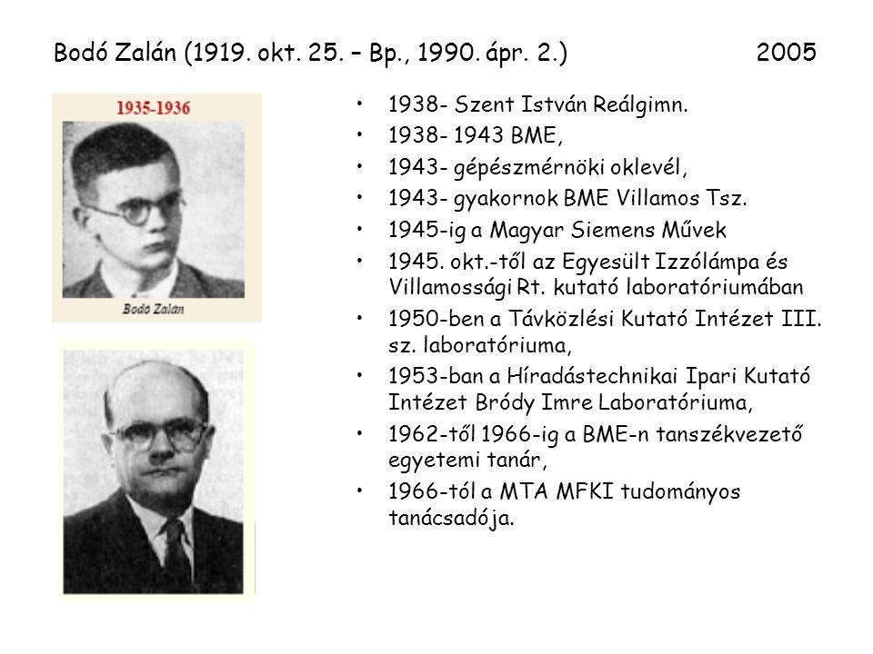 Bodó Zalán (1919. okt. 25. – Bp., 1990. ápr. 2.) 2005 1938- Szent István Reálgimn.