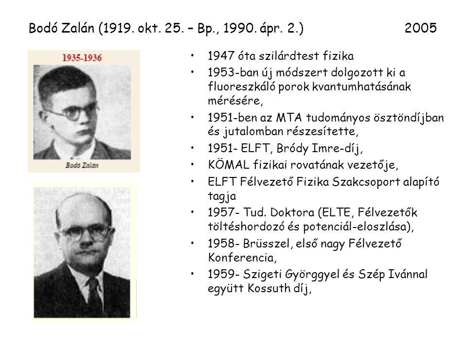 Bodó Zalán (1919.okt. 25. – Bp., 1990. ápr.