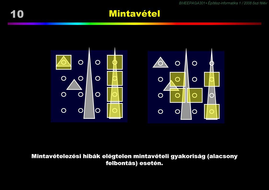 10 BMEEPAGA301 Építész-informatika 1 / 2008 őszi félév Mintavétel Mintavételezési hibák elégtelen mintavételi gyakoriság (alacsony felbontás) esetén.