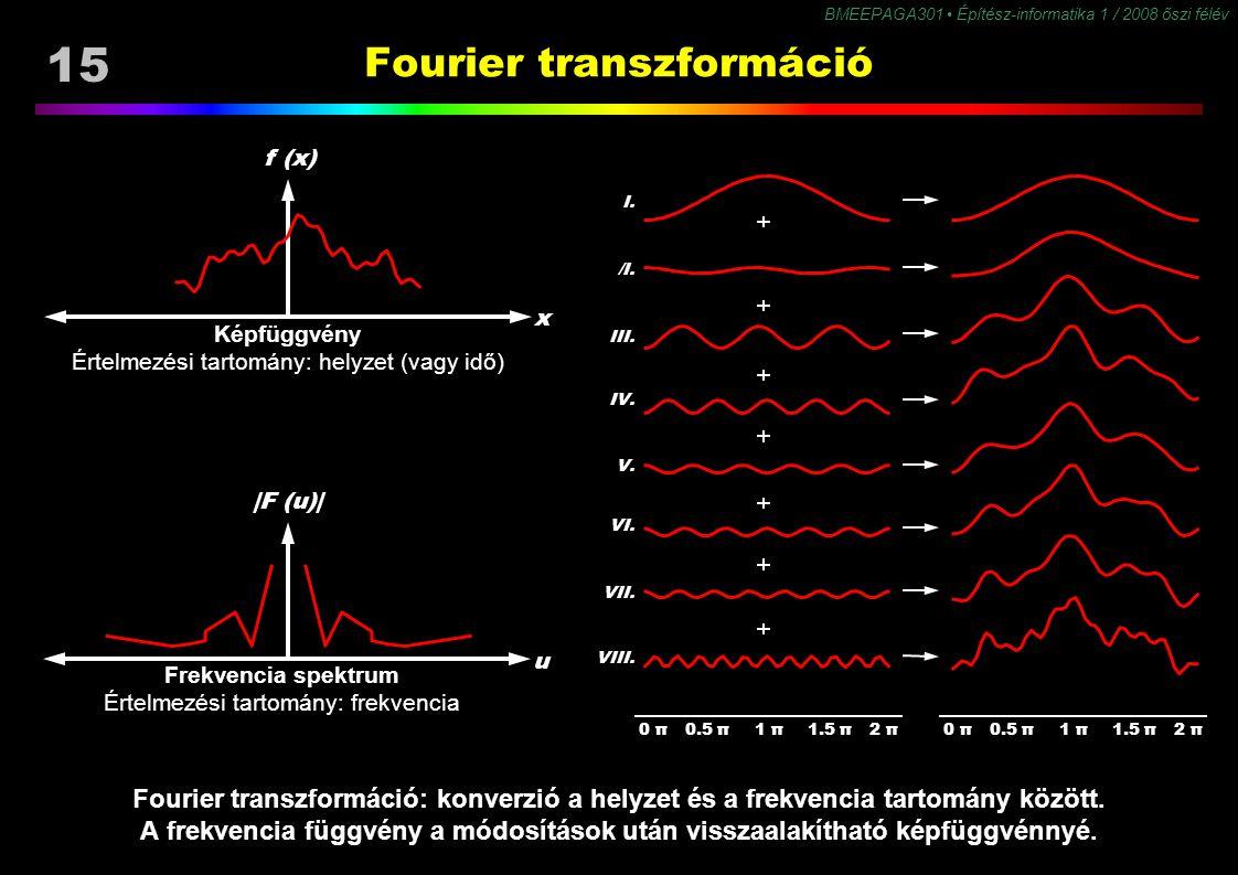 15 BMEEPAGA301 Építész-informatika 1 / 2008 őszi félév Fourier transzformáció Fourier transzformáció: konverzió a helyzet és a frekvencia tartomány kö