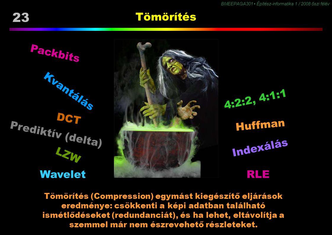 23 BMEEPAGA301 Építész-informatika 1 / 2008 őszi félév Tömörítés Tömörítés (Compression) egymást kiegészítő eljárások eredménye: csökkenti a képi adat