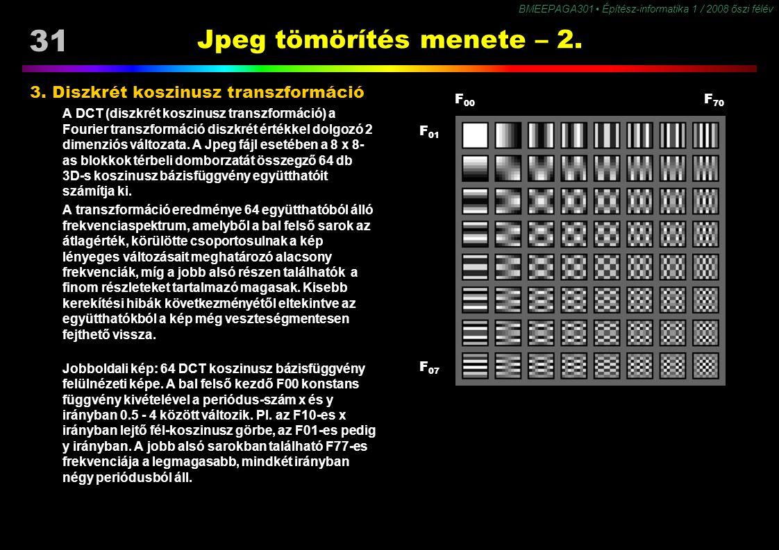 31 BMEEPAGA301 Építész-informatika 1 / 2008 őszi félév Jpeg tömörítés menete – 2. 3. Diszkrét koszinusz transzformáció A DCT (diszkrét koszinusz trans