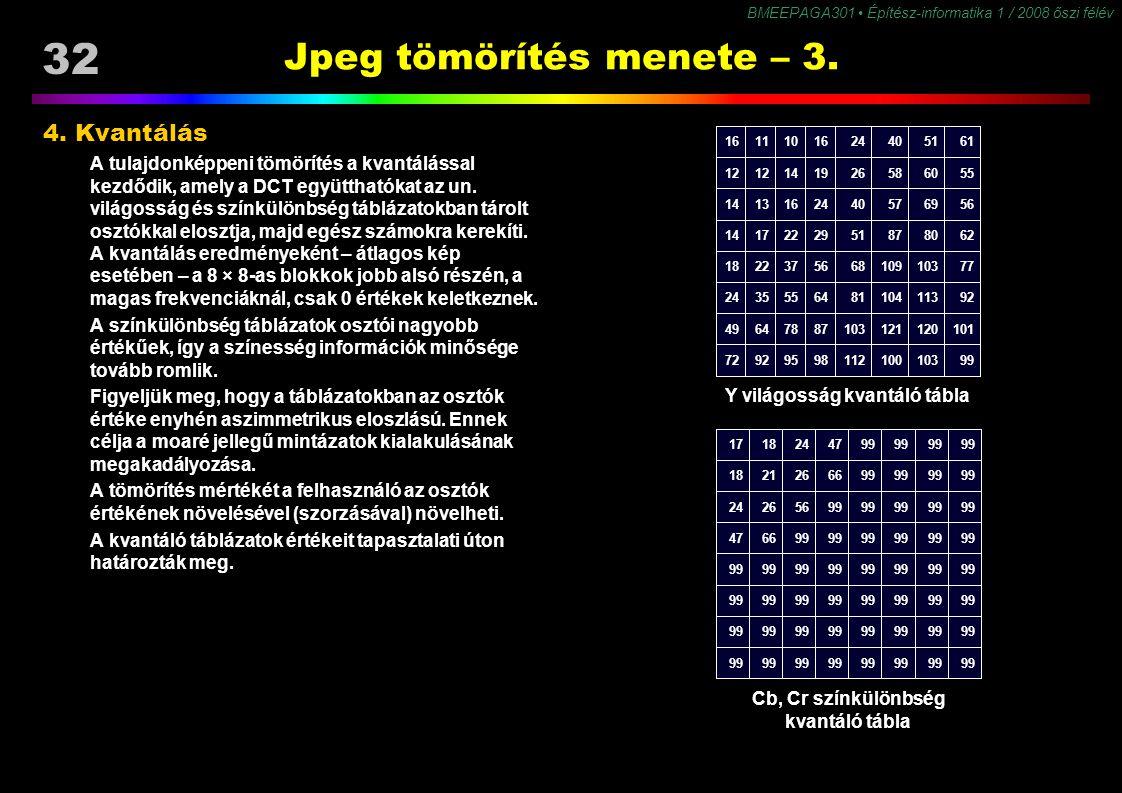 32 BMEEPAGA301 Építész-informatika 1 / 2008 őszi félév Jpeg tömörítés menete – 3. 4. Kvantálás A tulajdonképpeni tömörítés a kvantálással kezdődik, am