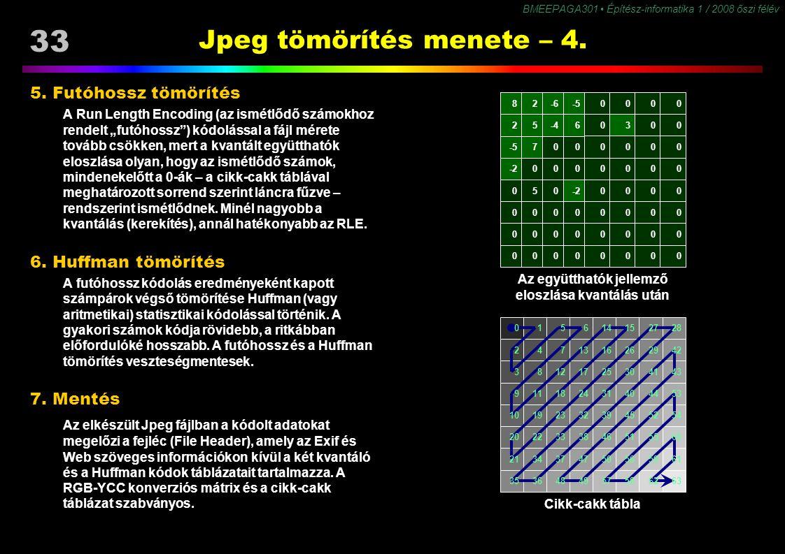 33 BMEEPAGA301 Építész-informatika 1 / 2008 őszi félév Jpeg tömörítés menete – 4. 5. Futóhossz tömörítés A Run Length Encoding (az ismétlődő számokhoz