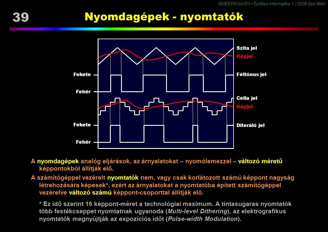 39 BMEEPAGA301 Építész-informatika 1 / 2008 őszi félév Nyomdagépek - nyomtatók A nyomdagépek analóg eljárások, az árnyalatokat – nyomólemezzel – válto