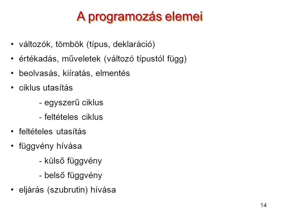 14 A programozás elemei változók, tömbök (típus, deklaráció) értékadás, műveletek (változó típustól függ) beolvasás, kiíratás, elmentés ciklus utasítá