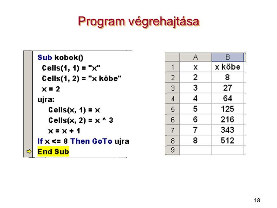 18 Program végrehajtása