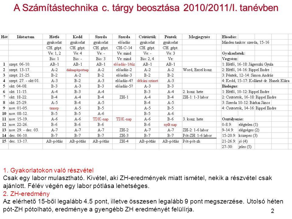 2 A Számítástechnika c. tárgy beosztása 2010/2011/I. tanévben 1. Gyakorlatokon való részvétel Csak egy labor mulasztható. Kivétel, aki ZH-eredmények m