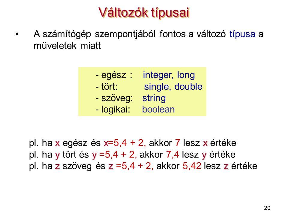 20 A számítógép szempontjából fontos a változó típusa a műveletek miatt Változók típusai xxx pl. ha x egész és x=5,4 + 2, akkor 7 lesz x értéke yy y p