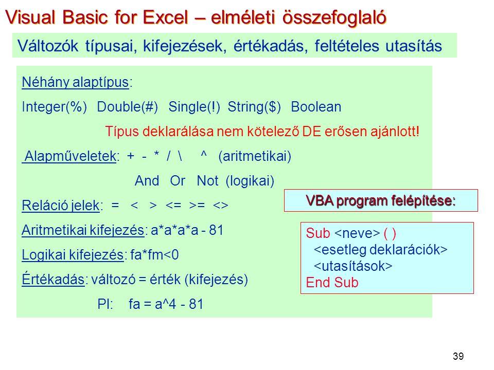 39 Néhány alaptípus: Integer(%) Double(#) Single(!) String($) Boolean Típus deklarálása nem kötelező DE erősen ajánlott! Alapműveletek: + - * / \ ^ (a