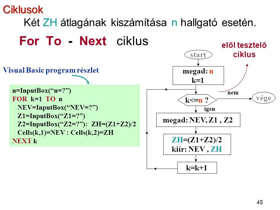 """45 For To - Next ciklus elől tesztelő ciklus n=InputBox(""""n=?"""") FOR k=1 TO n NEV=InputBox(""""NEV=?"""") Z1=InputBox(""""Z1=?"""") Z2=InputBox(""""Z2=?""""): ZH=(Z1+Z2)/"""
