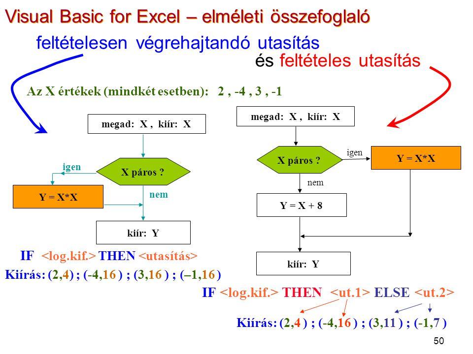 50 feltételesen végrehajtandó utasítás és feltételes utasítás megad: X, kiír: X kiír: Y Y = X*X X páros ? igen nem Az X értékek (mindkét esetben): 2,