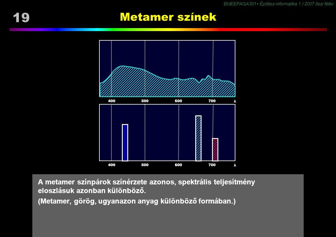 BMEEPAGA301 Építész-informatika 1 / 2007 őszi félév 19 Metamer színek A metamer színpárok színérzete azonos, spektrális teljesítmény eloszlásuk azonba