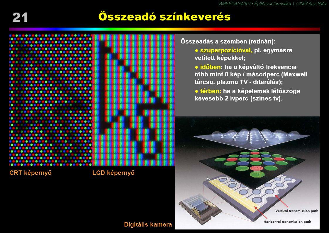 BMEEPAGA301 Építész-informatika 1 / 2007 őszi félév 21 Összeadó színkeverés Összeadás a szemben (retinán): ● szuperpozícióval, pl. egymásra vetített k