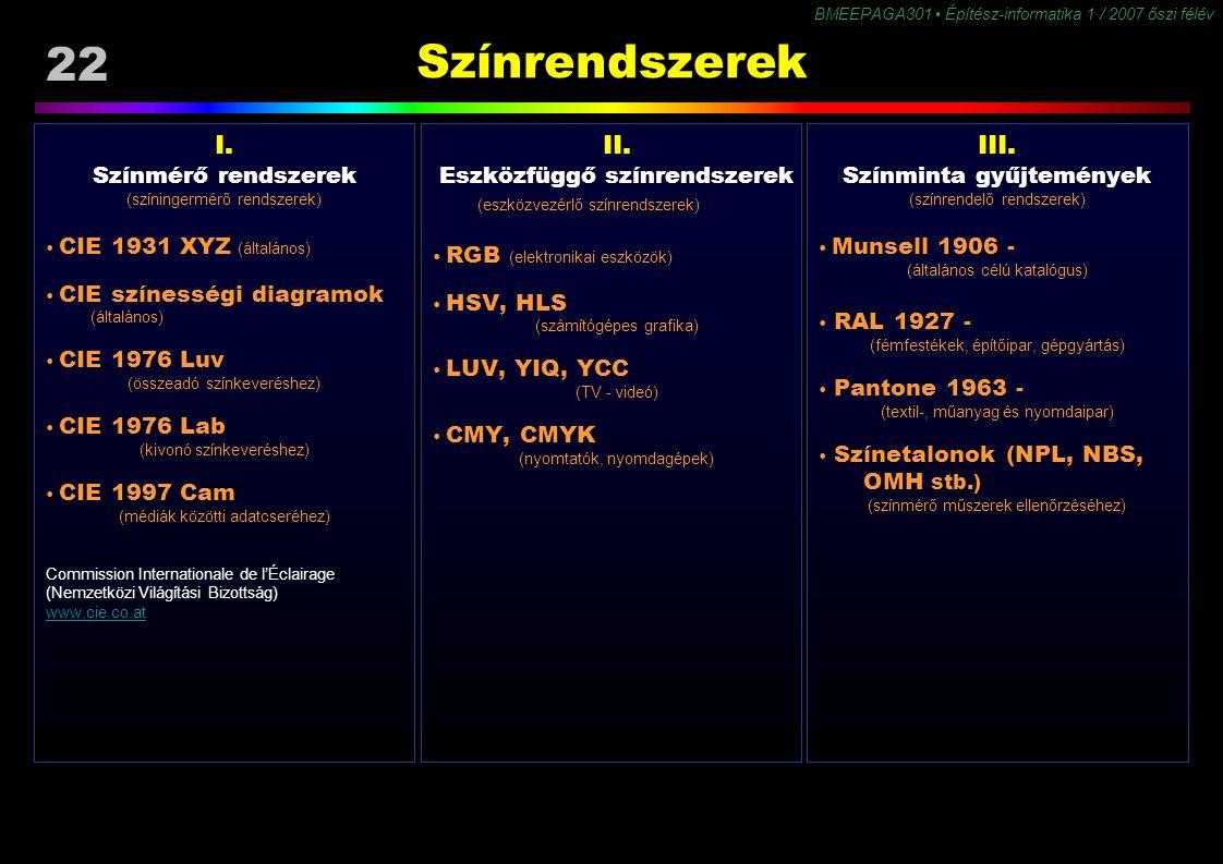 BMEEPAGA301 Építész-informatika 1 / 2007 őszi félév 22 Színrendszerek II. Eszközfüggő színrendszerek (eszközvezérlő színrendszerek) RGB (elektronikai
