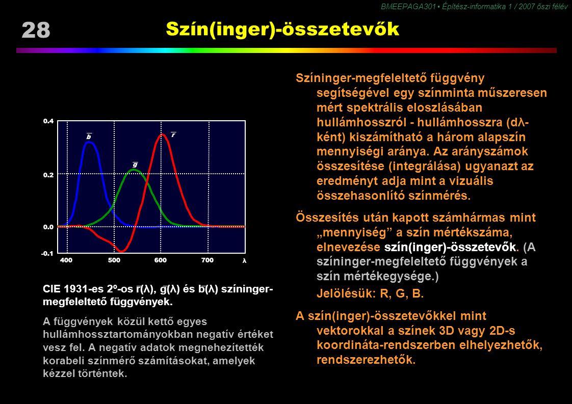 BMEEPAGA301 Építész-informatika 1 / 2007 őszi félév 28 Szín(inger)-összetevők Színinger-megfeleltető függvény segítségével egy színminta műszeresen mé