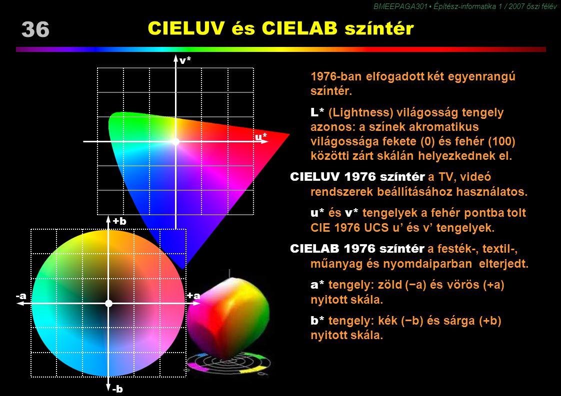 BMEEPAGA301 Építész-informatika 1 / 2007 őszi félév 36 CIELUV és CIELAB színtér u* v* -a+a +b -b 1976-ban elfogadott két egyenrangú színtér. L* (Light