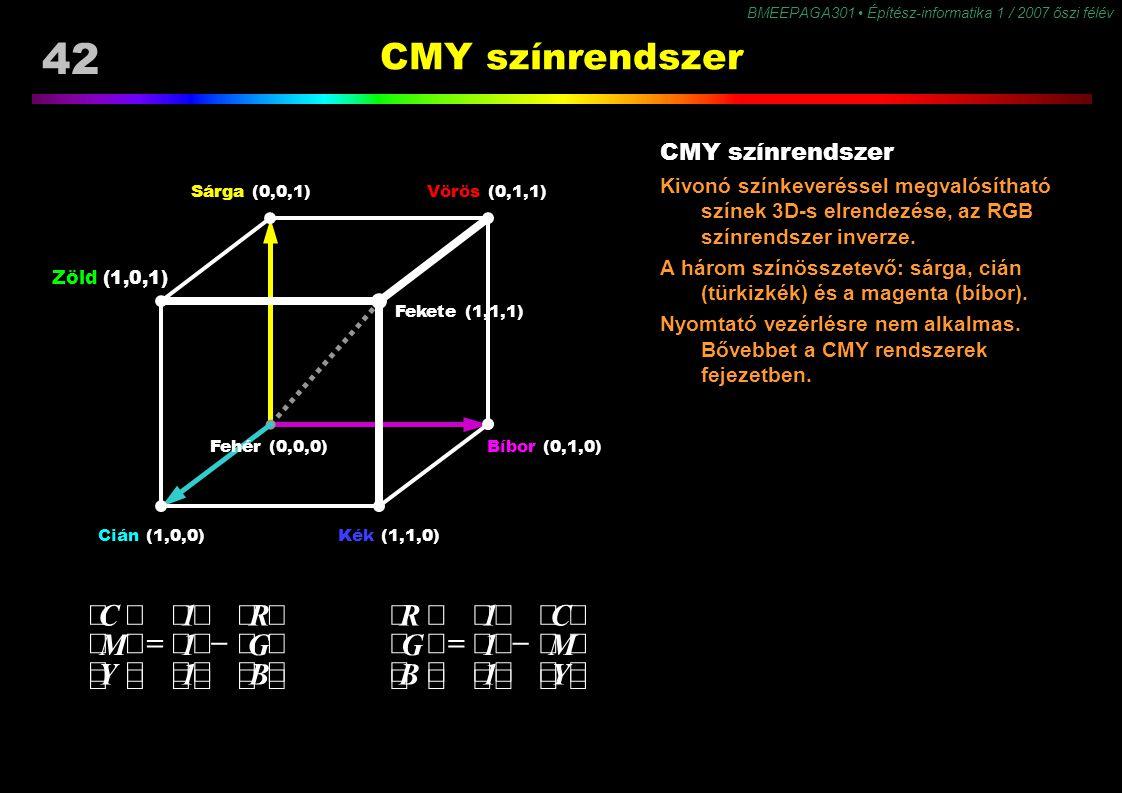 BMEEPAGA301 Építész-informatika 1 / 2007 őszi félév 42 CMY színrendszer                           B G R 1 1 1 Y M C    