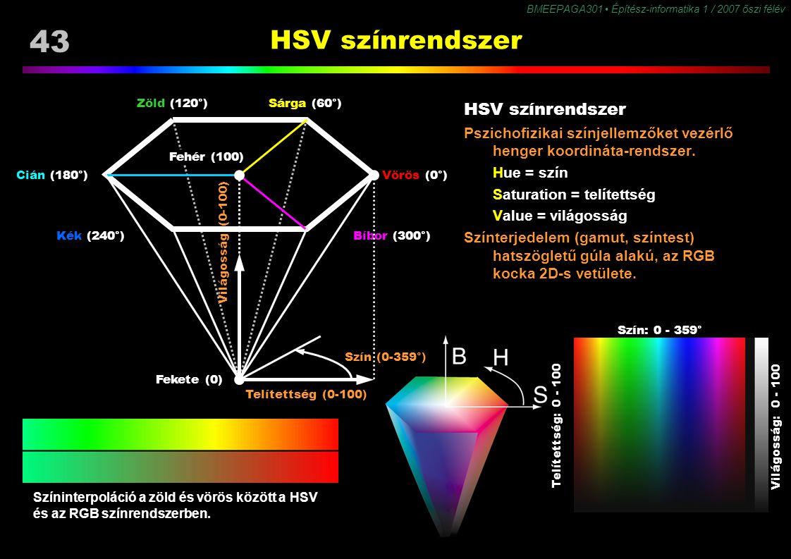 BMEEPAGA301 Építész-informatika 1 / 2007 őszi félév 43 HSV színrendszer Pszichofizikai színjellemzőket vezérlő henger koordináta-rendszer. Hue = szín