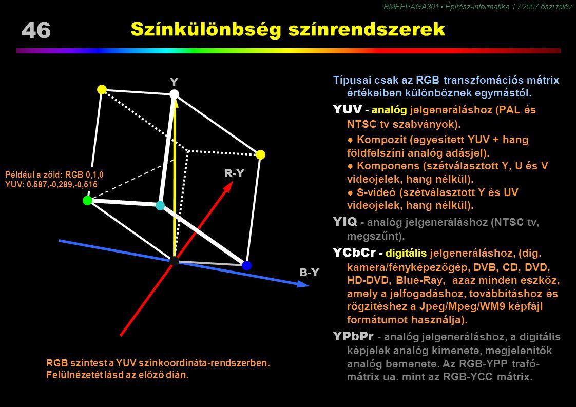 BMEEPAGA301 Építész-informatika 1 / 2007 őszi félév 46 Színkülönbség színrendszerek Típusai csak az RGB transzfomációs mátrix értékeiben különböznek e
