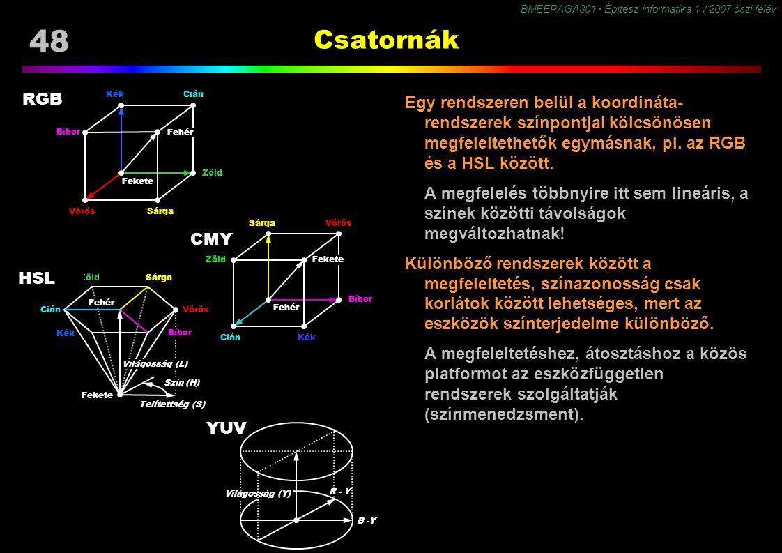 BMEEPAGA301 Építész-informatika 1 / 2007 őszi félév 48 Csatornák Egy rendszeren belül a koordináta- rendszerek színpontjai kölcsönösen megfeleltethető