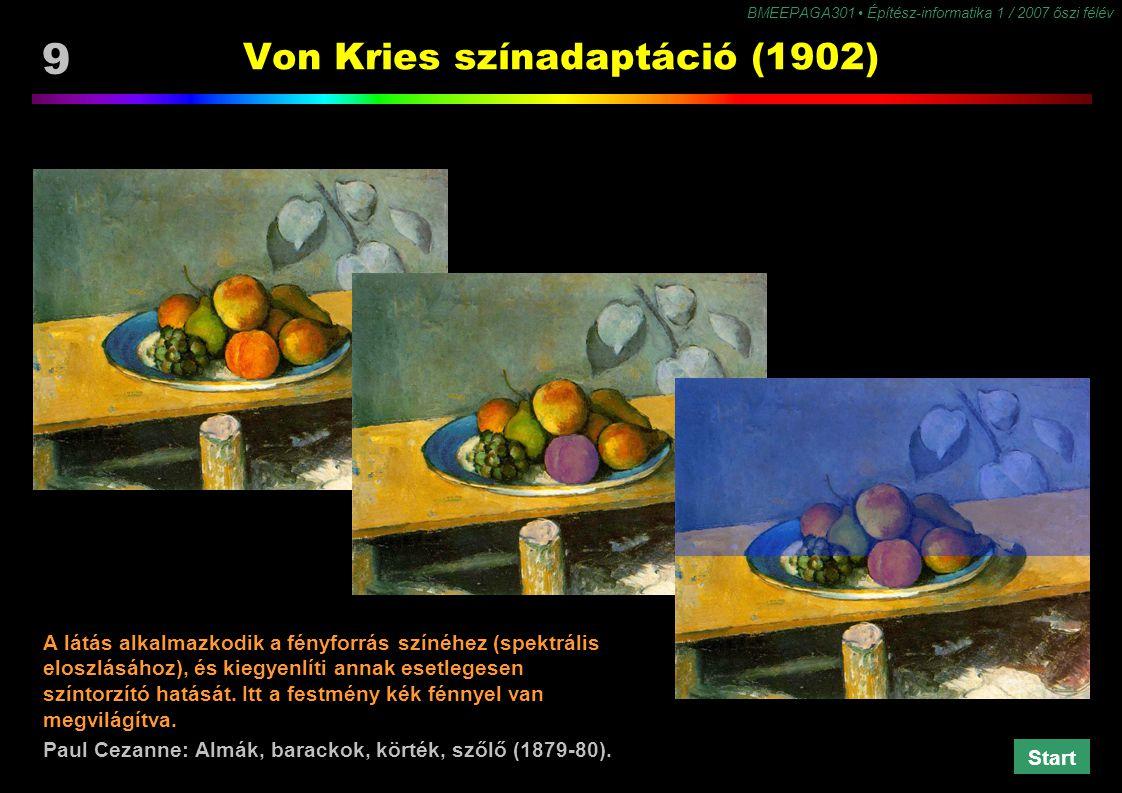 BMEEPAGA301 Építész-informatika 1 / 2007 őszi félév 9 Von Kries színadaptáció (1902) A látás alkalmazkodik a fényforrás színéhez (spektrális eloszlásá
