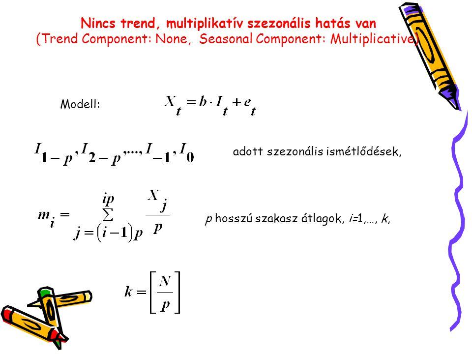 Nincs trend, multiplikatív szezonális hatás van (Trend Component: None, Seasonal Component: Multiplicative) Modell: adott szezonális ismétlődések, p hosszú szakasz átlagok, i=1,…, k,