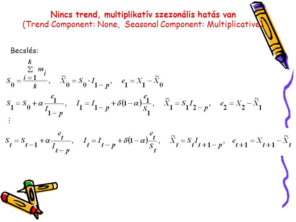 Nincs trend, multiplikatív szezonális hatás van (Trend Component: None, Seasonal Component: Multiplicative) Becslés: