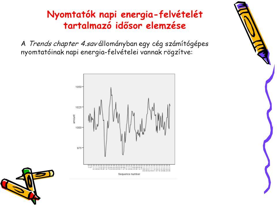 Nyomtatók napi energia-felvételét tartalmazó idősor elemzése A Trends chapter 4.sav állományban egy cég számítógépes nyomtatóinak napi energia-felvéte