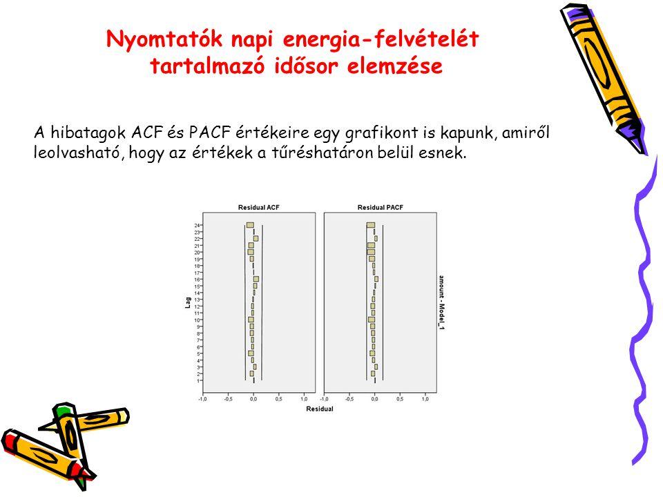 A hibatagok ACF és PACF értékeire egy grafikont is kapunk, amiről leolvasható, hogy az értékek a tűréshatáron belül esnek. Nyomtatók napi energia-felv