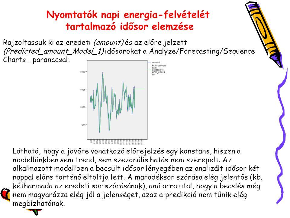 Rajzoltassuk ki az eredeti (amount) és az előre jelzett (Predicted_amount_Model_1) idősorokat a Analyze/Forecasting/Sequence Charts… paranccsal: Nyomtatók napi energia-felvételét tartalmazó idősor elemzése Látható, hogy a jövőre vonatkozó előrejelzés egy konstans, hiszen a modellünkben sem trend, sem szezonális hatás nem szerepelt.