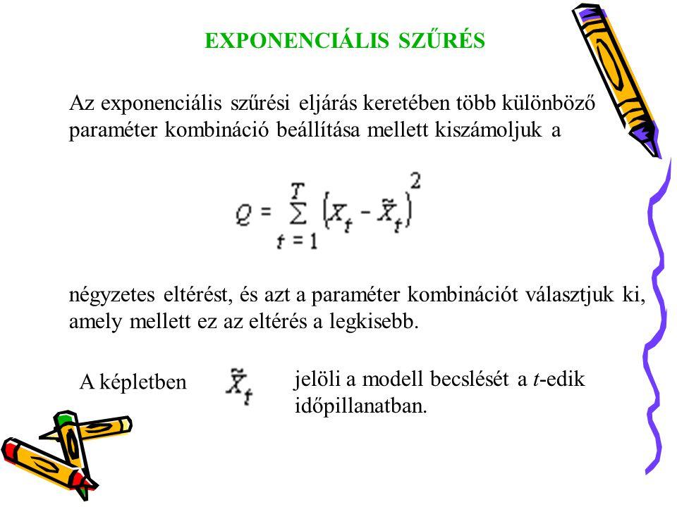 Az exponenciális szűrési eljárás keretében több különböző paraméter kombináció beállítása mellett kiszámoljuk a EXPONENCIÁLIS SZŰRÉS négyzetes eltérés