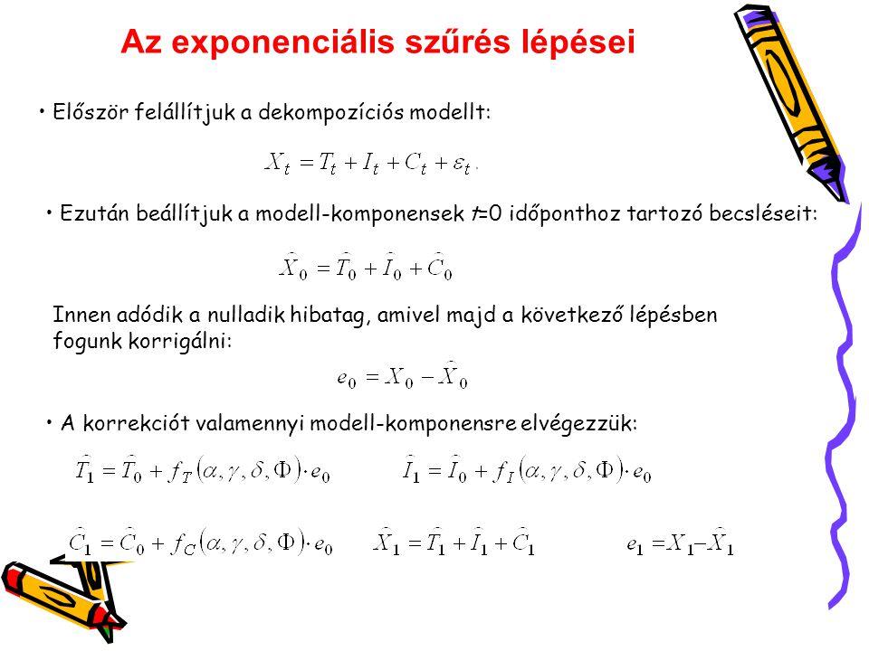 Az exponenciális szűrés lépései Először felállítjuk a dekompozíciós modellt: Ezután beállítjuk a modell-komponensek t=0 időponthoz tartozó becsléseit: Innen adódik a nulladik hibatag, amivel majd a következő lépésben fogunk korrigálni: A korrekciót valamennyi modell-komponensre elvégezzük: