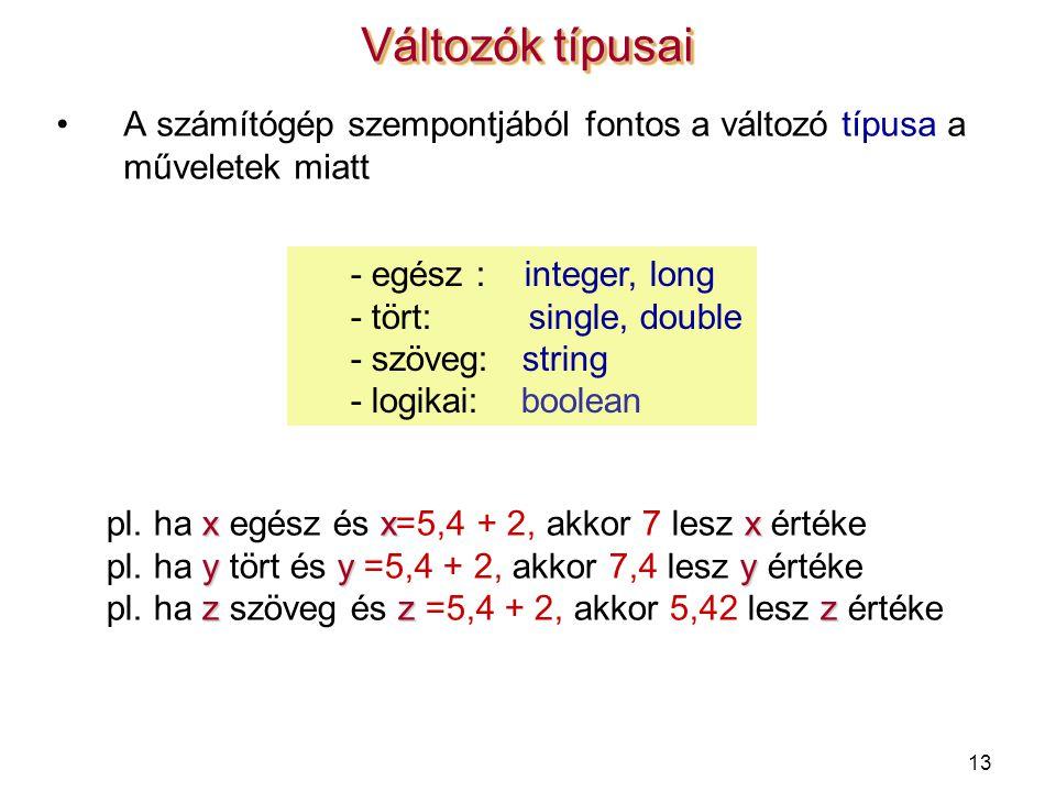 13 A számítógép szempontjából fontos a változó típusa a műveletek miatt Változók típusai xxx pl. ha x egész és x=5,4 + 2, akkor 7 lesz x értéke yy y p