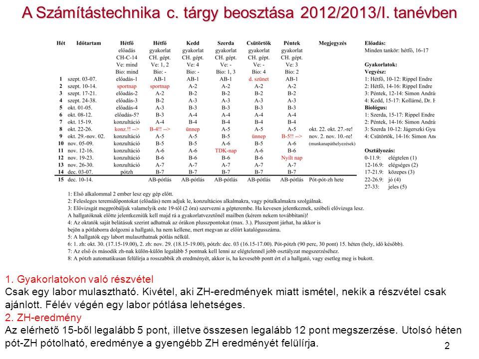2 A Számítástechnika c. tárgy beosztása 2012/2013/I. tanévben 1. Gyakorlatokon való részvétel Csak egy labor mulasztható. Kivétel, aki ZH-eredmények m