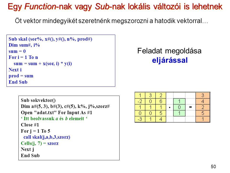 50 Egy Function-nak vagy Sub-nak lokális változói is lehetnek Öt vektor mindegyikét szeretnénk megszorozni a hatodik vektorral… Sub sokvektor() Dim a#