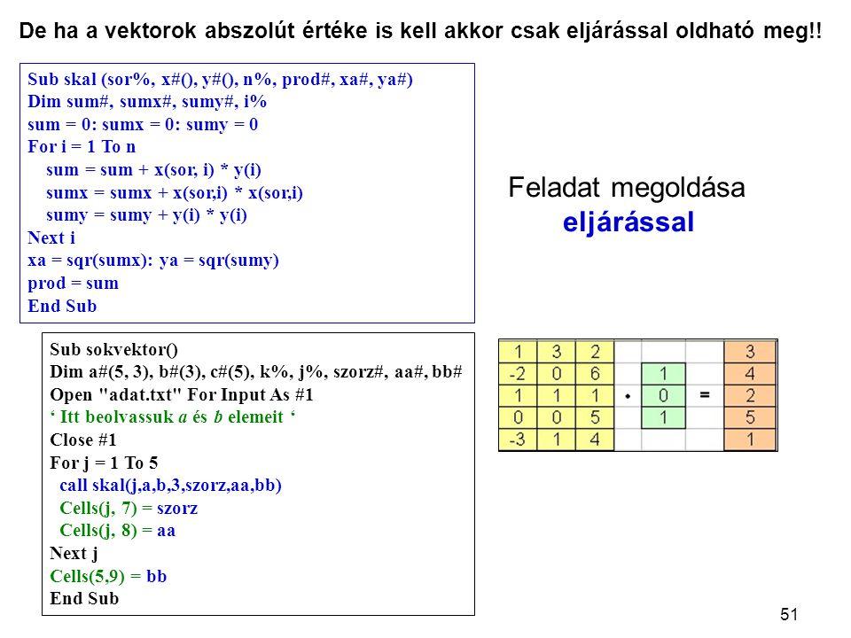 51 De ha a vektorok abszolút értéke is kell akkor csak eljárással oldható meg!! Sub sokvektor() Dim a#(5, 3), b#(3), c#(5), k%, j%, szorz#, aa#, bb# O