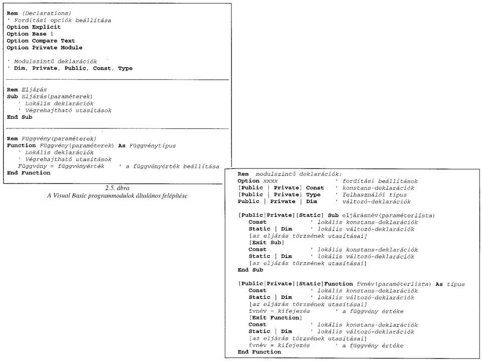 """9 Egy """"programocska A VBA program: Amit a program kiír A blokkdiagram: Start Kiír: """"x """"x köbe x=2 kiír: x, x 3 x=x+1 x<=8 ."""