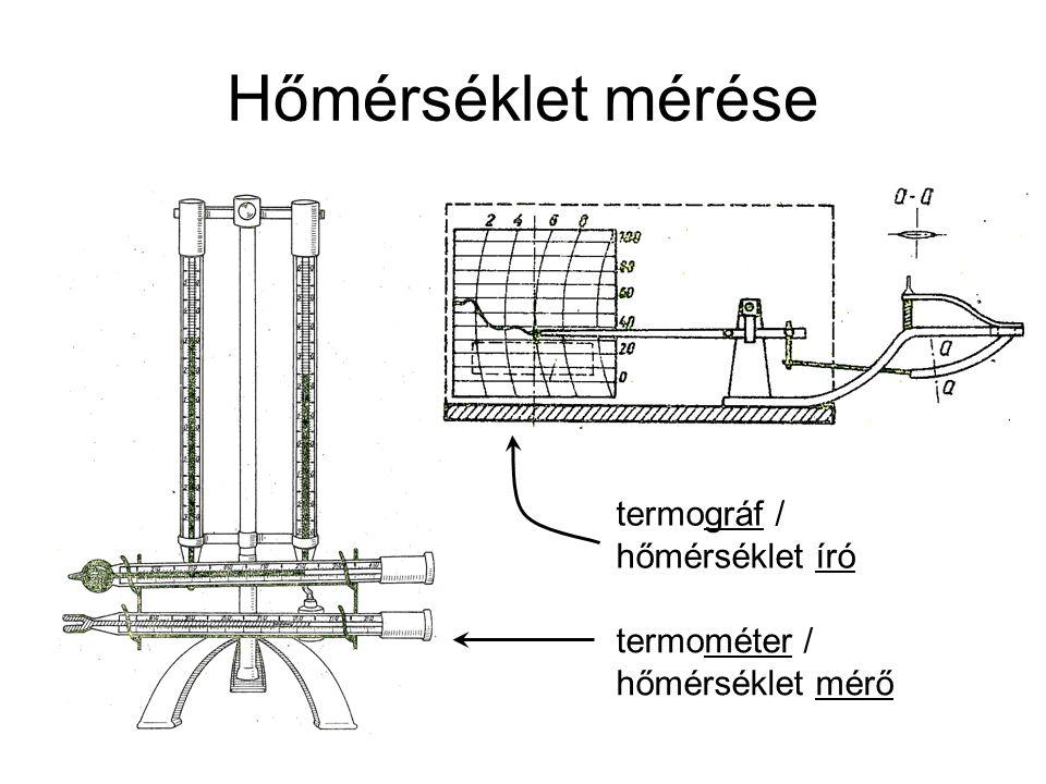 Hőmérséklet mérése termométer / hőmérséklet mérő termográf / hőmérséklet író