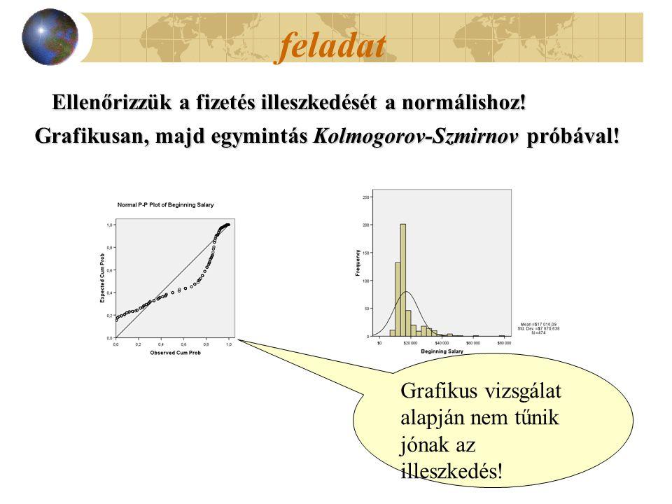 Ellenőrizzük a fizetés illeszkedését a normálishoz! Grafikusan, majd egymintás Kolmogorov-Szmirnov próbával! feladat Grafikus vizsgálat alapján nem tű