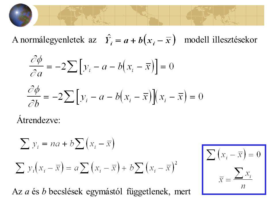 A normálegyenletek azmodell illesztésekor Átrendezve: Az a és b becslések egymástól függetlenek, mert