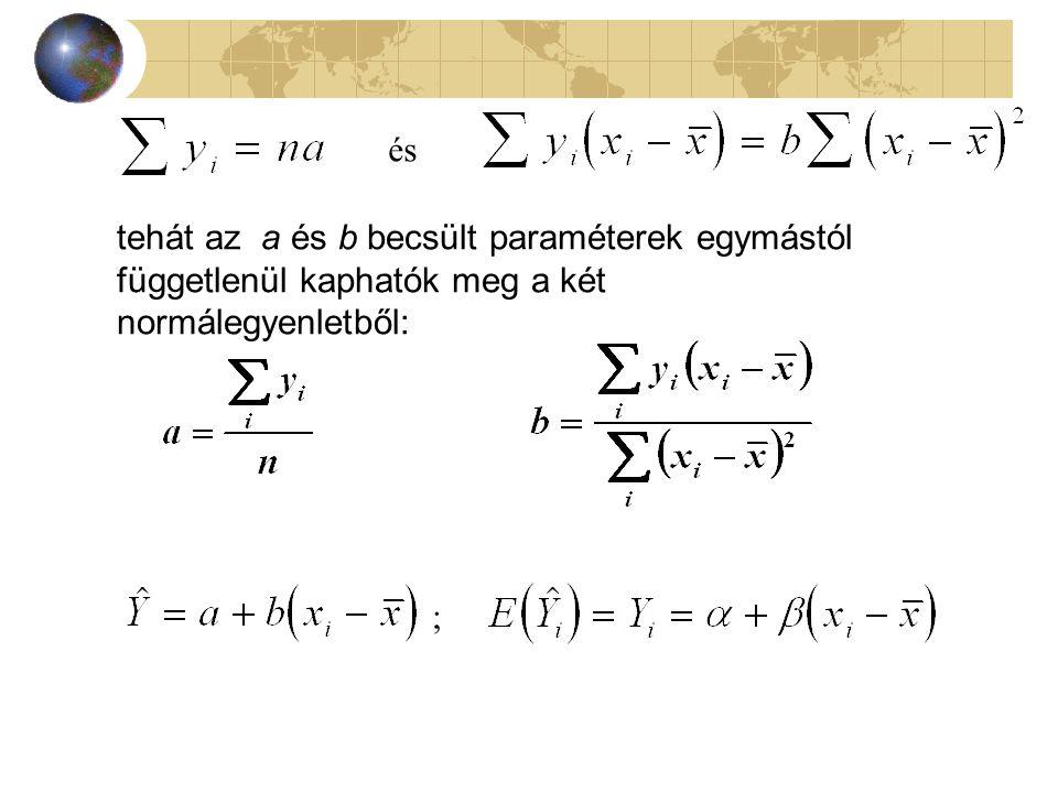 tehát az a és b becsült paraméterek egymástól függetlenül kaphatók meg a két normálegyenletből: ; és