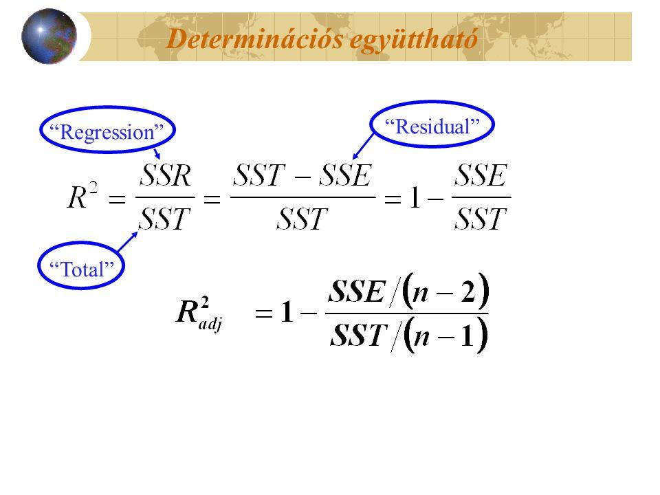 """Determinációs együttható """"Residual"""" """"Total"""" """"Regression"""""""