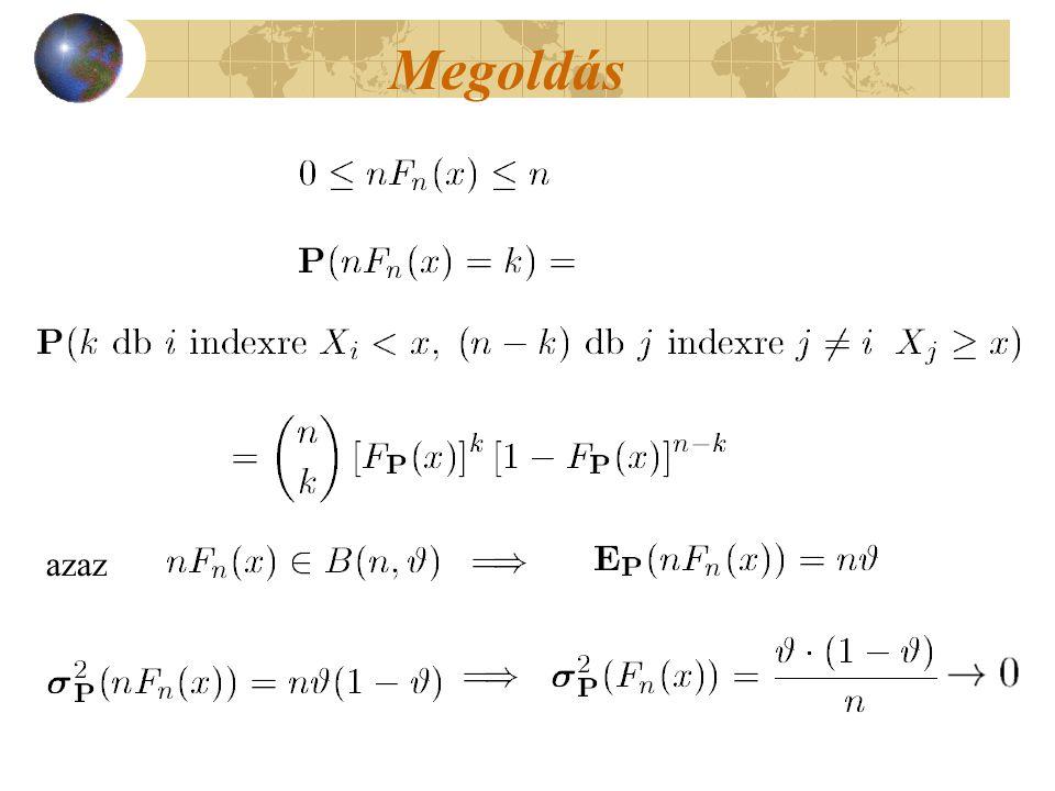 feladat Mutassuk meg, hogy az átlagstatisztika exponenciális esetben is nem csak torzítatlan, erősen konzisztens becslés, hanem hatásos is.