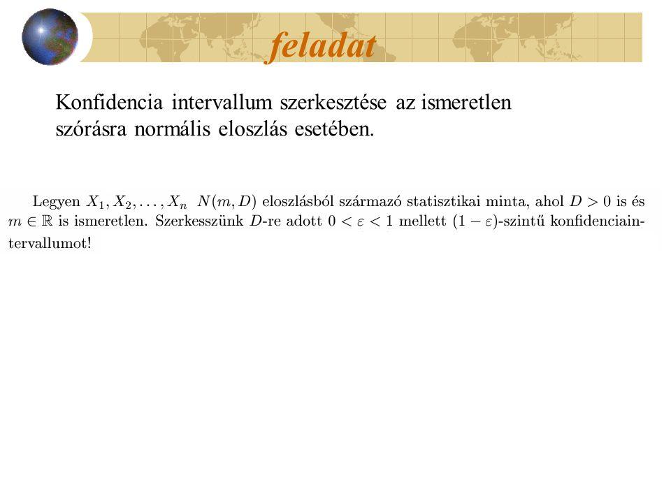 feladat Konfidencia intervallum szerkesztése az ismeretlen szórásra normális eloszlás esetében.