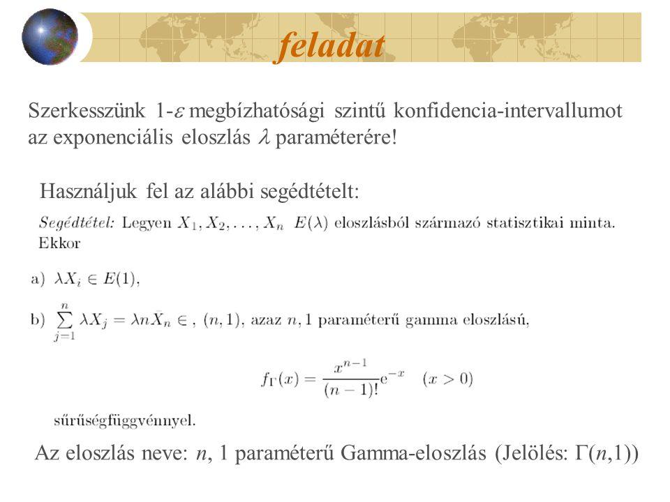 feladat Szerkesszünk 1-  megbízhatósági szintű konfidencia-intervallumot az exponenciális eloszlás paraméterére! Használjuk fel az alábbi segédtételt