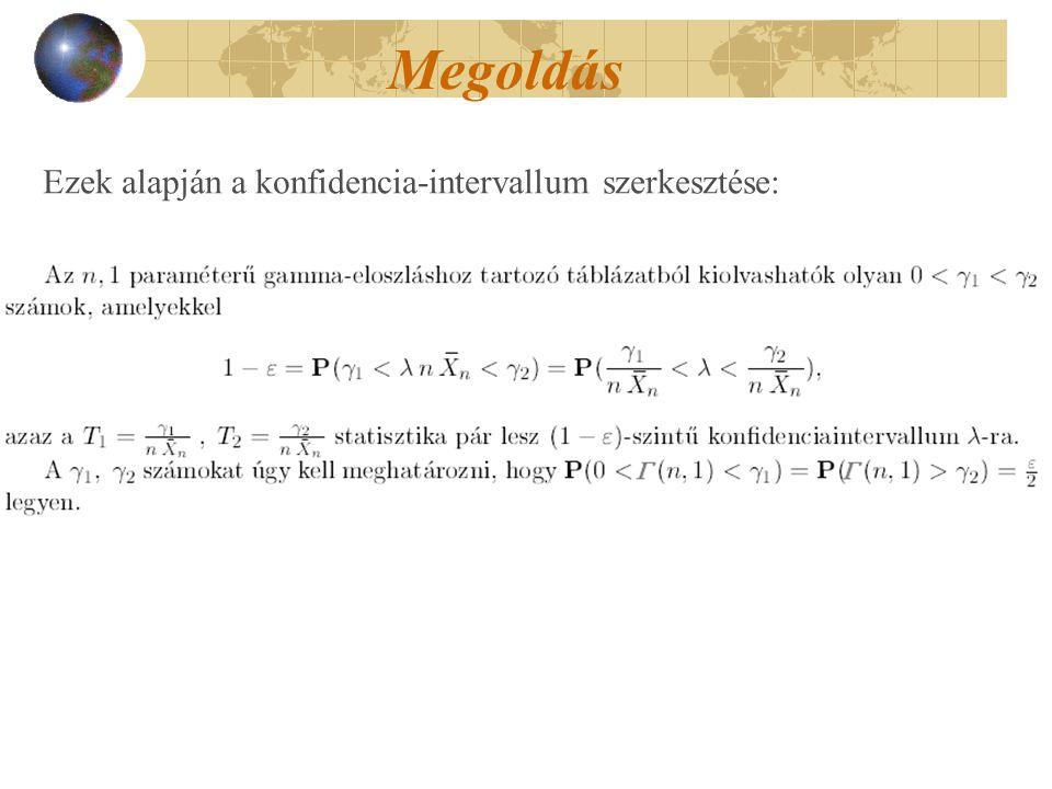 Ezek alapján a konfidencia-intervallum szerkesztése: